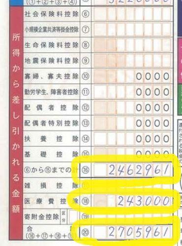 確定申告書A(第一表)所得から差し引かれる金額