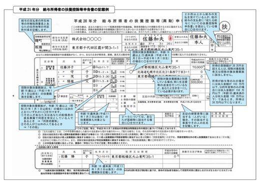 票 アルバイト 徴収 源泉