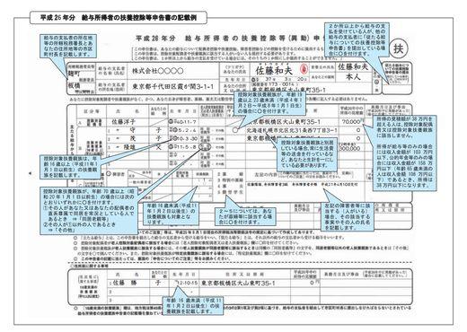 平成29年分給与所得者の扶養控除等申告書の記載例