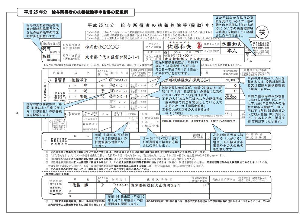 平成28年分給与所得者の扶養控除等申告書の記載例